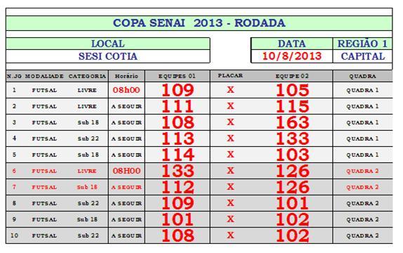 Copa senai 2013 - tabela